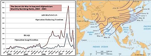 FIG.12(a) AirStrikes IraqAfghan_Asia-12(b) AU Summer Monsoon Patterns