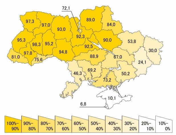 JPEG % Ukrainian speaking 2001 census
