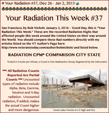 TITLE- ⚛ Your Radiation #37, Dec 26 - Jan 2, 2015 🌎