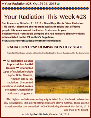 TITLE- Your Radiation #27, Oct 17-24, 2015