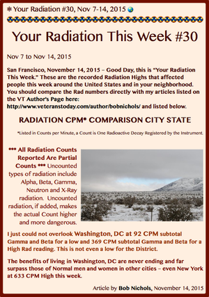 TITLE- Your Radiation #30, Nov 7-14, 2015