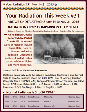 TITLE- Your Radiation #31, Nov 14-21, 2015