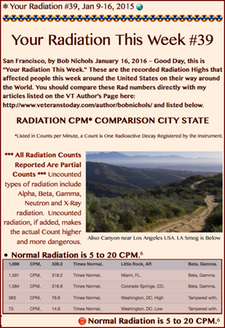 TITLE- Your Radiation #39, Jan 9-16, 2015