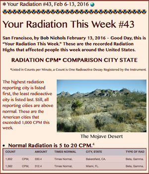 TITLE- Your Radiation #43, Feb 6-13, 2016
