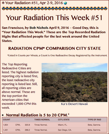 TITLE- Your Radiation #51, Apr 2-9, 2016