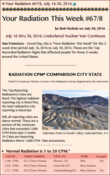 TITLE- Your Radiation #65/6, July 16-30, 2016