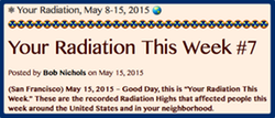 TITLE- Your Radiation, May 8-15, 2015